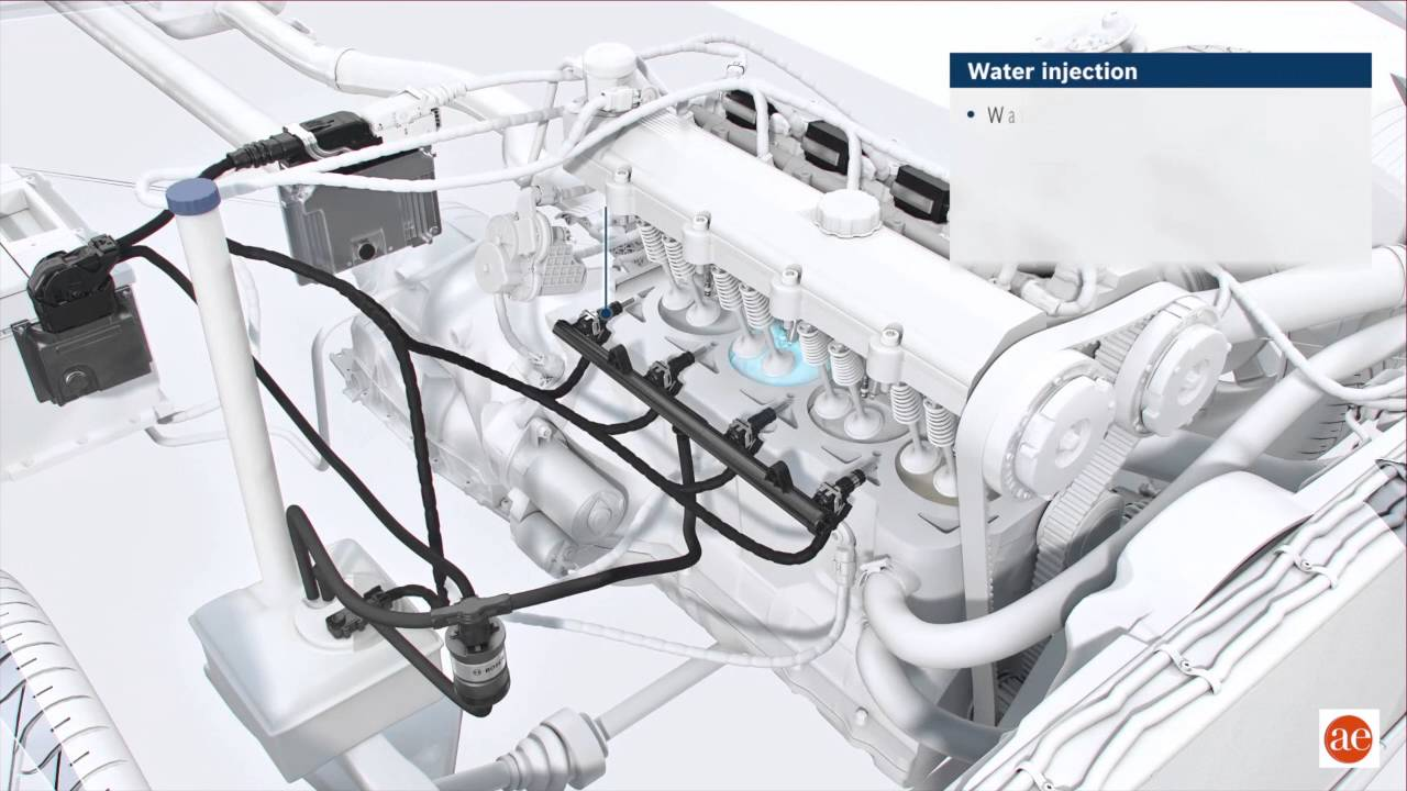 Bosch water injection - YouTube