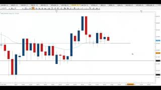 Segnali Forex Gratis e Price Action Trading - Video Analisi 20.02.2015