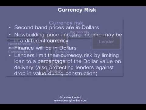 Shipping finance - differences from other forms of finance - part 1