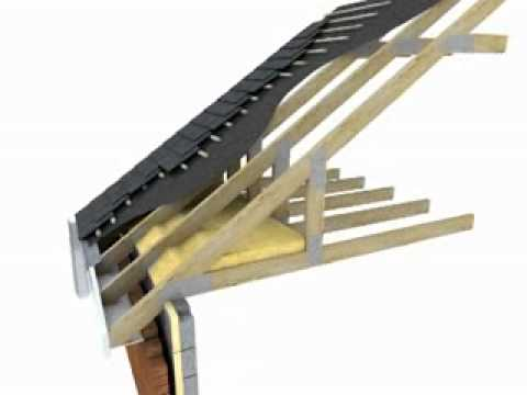 Xtratherm Pitched Roof Vented Insulation Youtube
