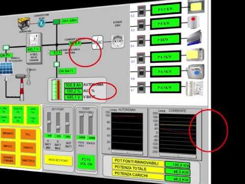 Smart Project Omron 2016, Controllo carichi con impianto ad isola