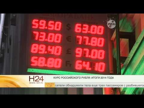 Курс российского рубля - итоги 2014 года