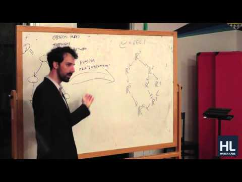 Category Theory by Tom LaGatta