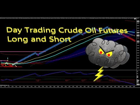Day Trading Crude Oil Futures Long and Short