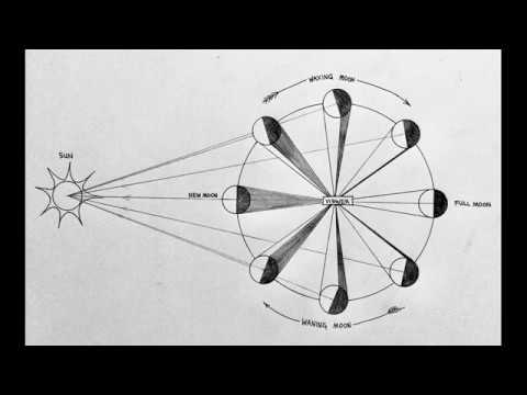 Flat Earth - Moon Phases thumbnail
