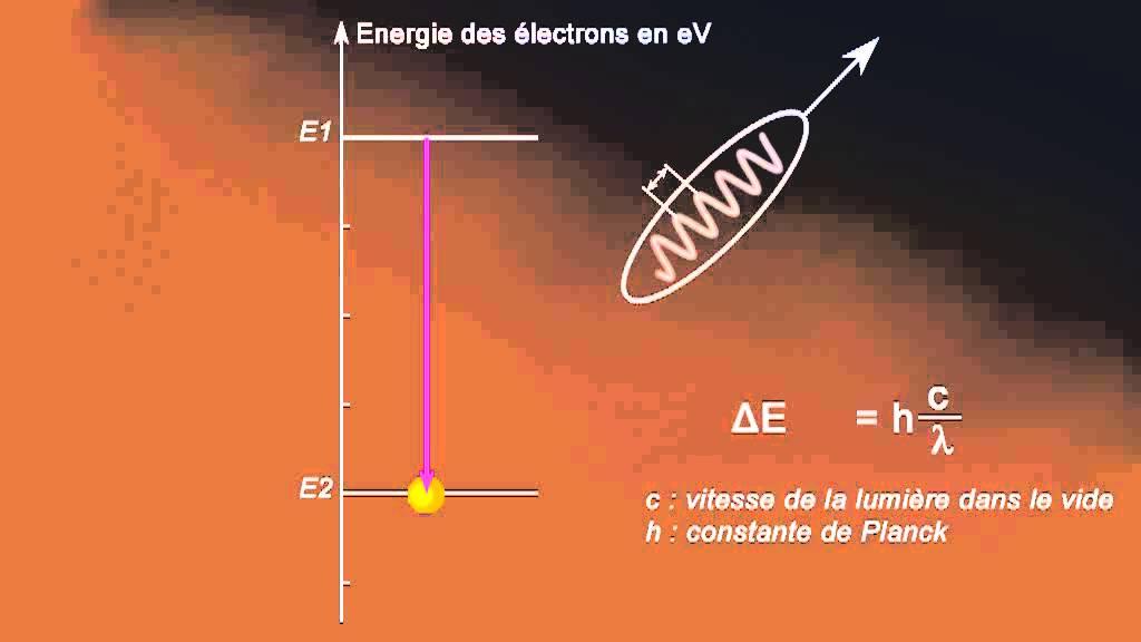 Download Créateur de lumières - quand l'électron émet des photons (à partir du lycée)