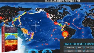 видео Климатический компас