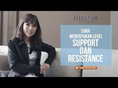 Cara Menentukan Level Support Dan Resistance