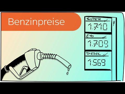 Entstehung Der Benzinpreise In 4 Minuten Erklärt