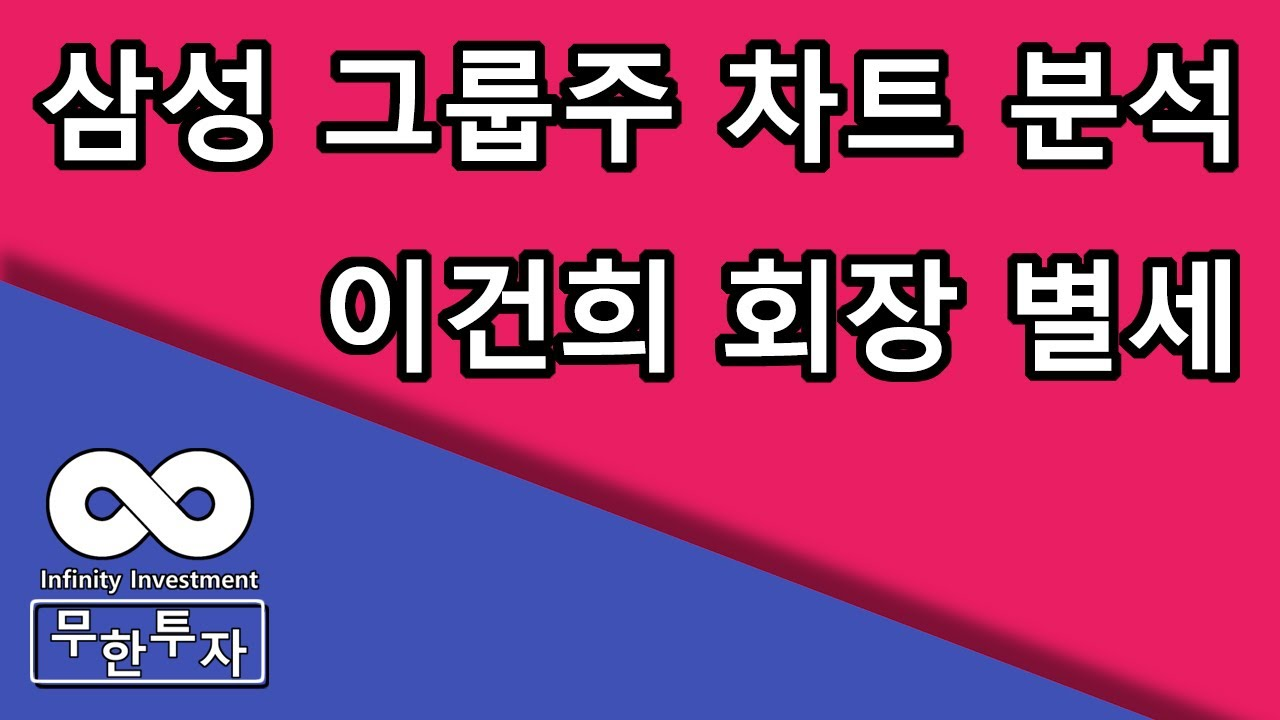 [무한투자/주식] 이건희 회장 별세, 삼성 그룹주 차트 분석