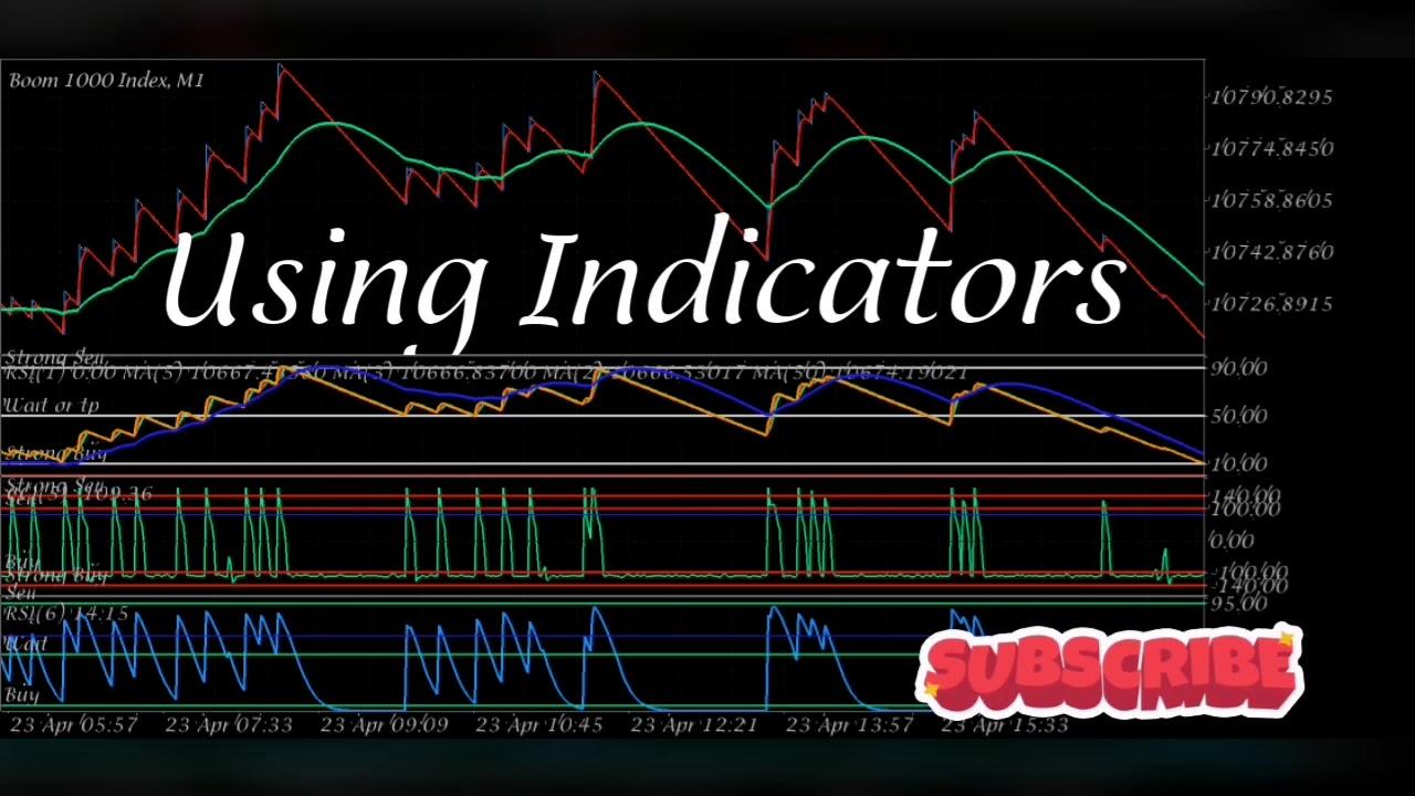 Indicator Strategy Boom 1000 Index