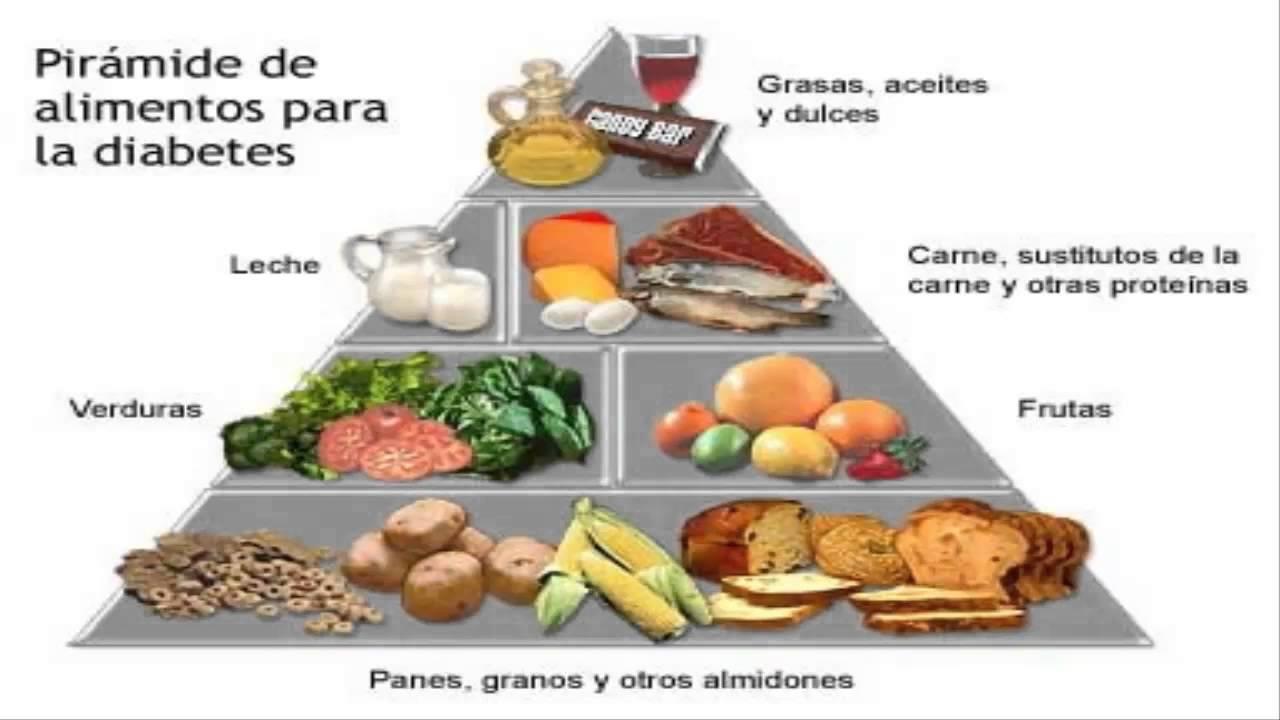 Diabetes mellitus alimentos permitidos y prohibidos parte 1 youtube - Alimentos diabetes permitidos ...