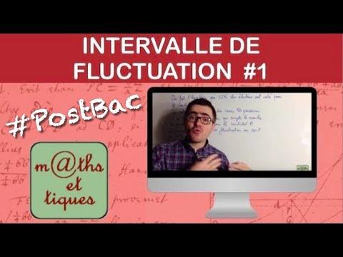 intervalle de fluctuation première s