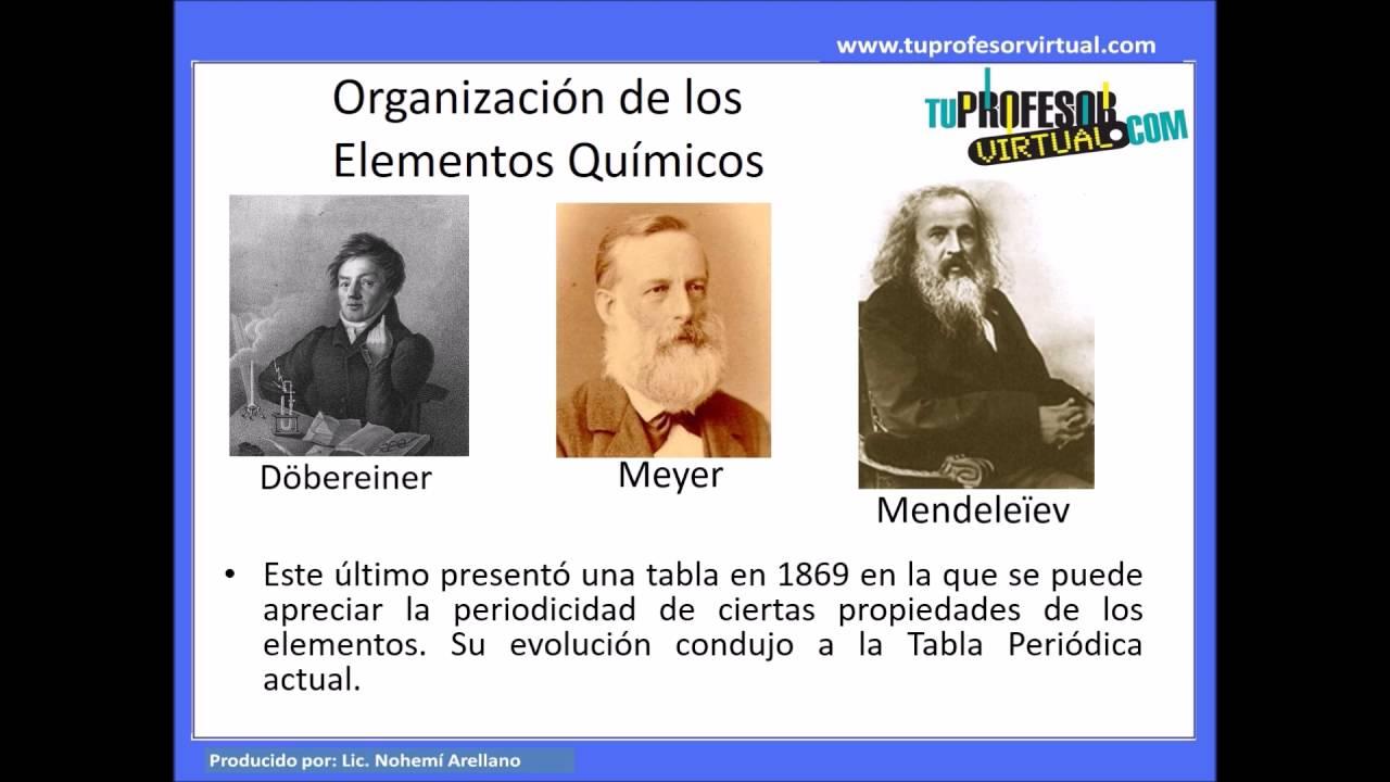 Elementos qumicos y tabla peridica leccin terica youtube elementos qumicos y tabla peridica leccin terica urtaz Image collections