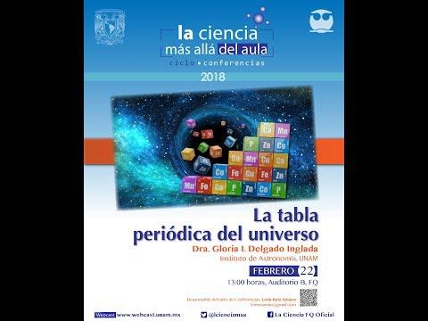 La ciencia ms all del aula la tabla peridica del universo youtube la ciencia ms all del aula la tabla peridica del universo urtaz Gallery