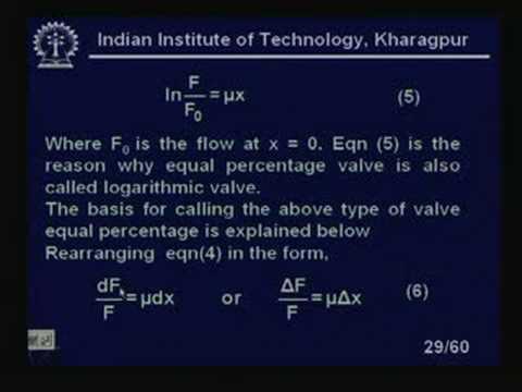 Lecture - 38 Control Valve - I