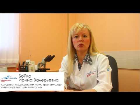 Киста шейки матки: причины появления и способы лечения