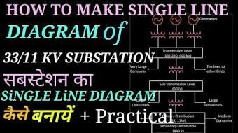 Kv sld audiovideote single line diagram of 3311 kv substation ccuart Images