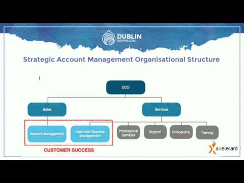 Growing your Drupal Business via Strategic Account Management Framework