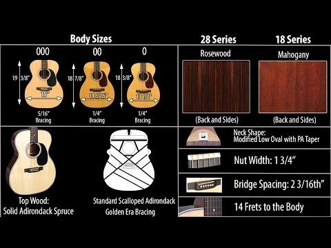 Martin 0, 00, & 000 Guitar Comparison   Elderly Instruments