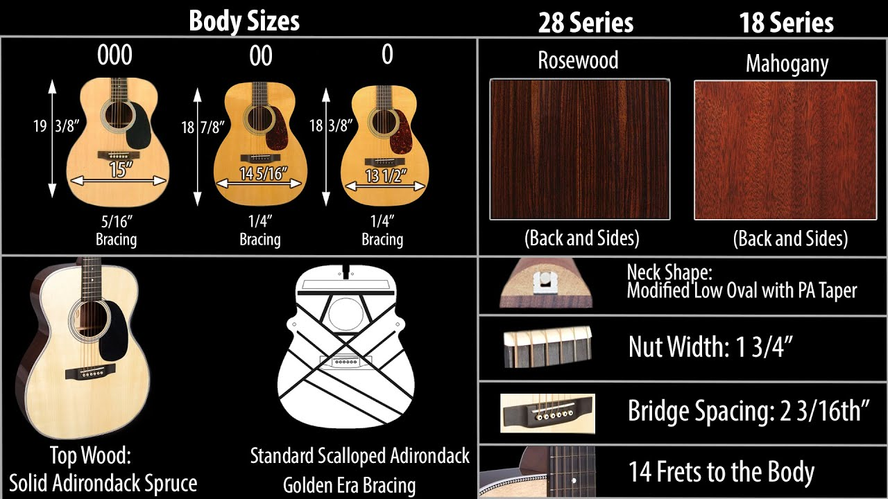 82 as well Martin Guitar Size Chart further Watch together with Protec Max Ukulele Case1 moreover Anti Burst Balance Balls Golds Gym Mini Ball Exercise Chart. on ukulele sizes comparison