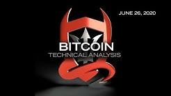 Bitcoin Technical Analysis (BTC/USD) : The Right Look or the Right Count.?