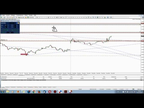 220 Dollar profit Live Trading before ECB press conference |