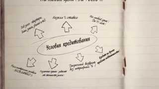 Кредит под залог недвижимости - Первый Залоговый Центр(, 2015-05-08T17:12:04.000Z)