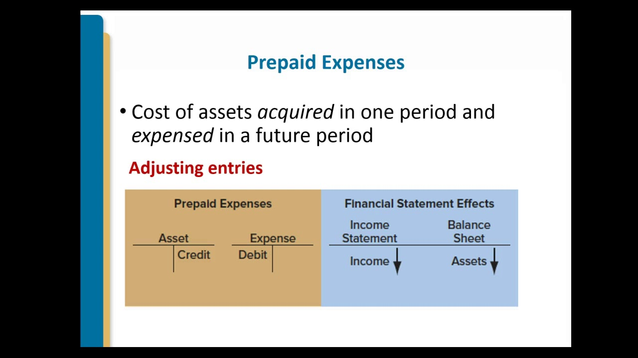 intermediate accounting chapter 2 Intermediate accounting i - chapter 2 1 quality of information that permits users to find study resources intermediate accounting i - chapter 3 quiz (with answers.