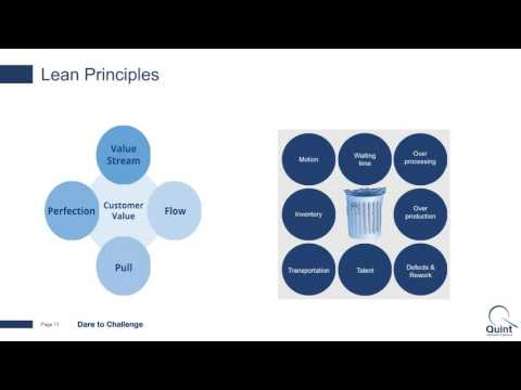 Video: What is Lean for IT?