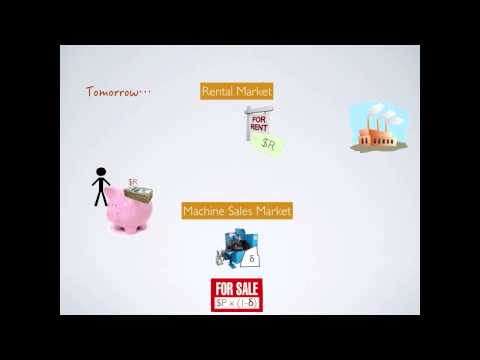 Lecture 2: Consumption, Saving and Investment Part (I)