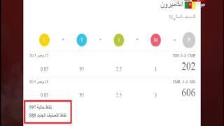 كما انفرد «صدى البلد».. رسميًا «مصر» تقفز من المركزالـ 11 للتاسع أفريقيًا بتصنيف «الفيفا»