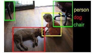 Компьютерное зрение. Computer vision , Microsoft Api service #Orange PI #Python #OpenCv