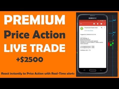 Premium Price Action Live Trade. +$2500