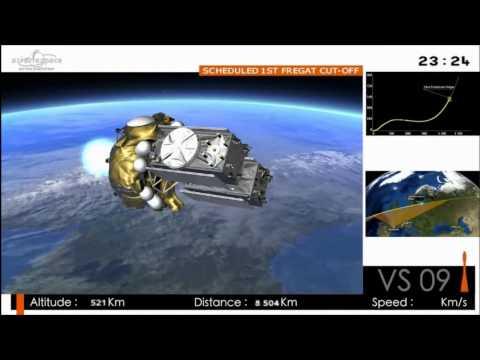 [VS-09 – Soyuz] Countdown and Launch Of Galileo FOC M1, SAT 5-6 Navigation Satellites