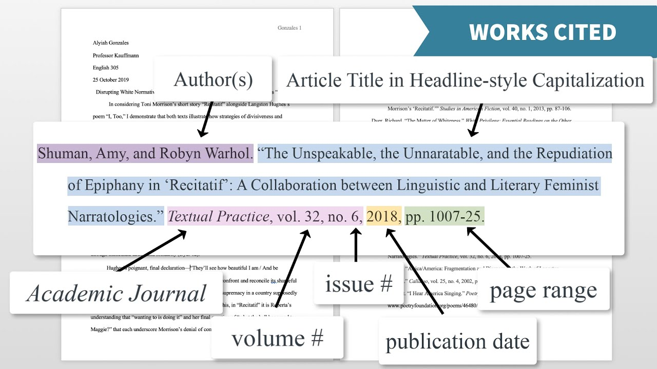 Mla Citation Libguide At California State University Dominguez Hills How To Cite A Chapter In Format