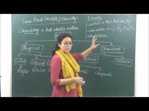 CHEM-XI-1-1 Some basic concept of chemistry (2017) Pradeep Kshetrapal Physics channel