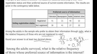 calculating relative frequencies in a contingency table