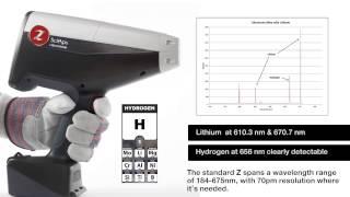 видео Лазерные спектрометры Z серия