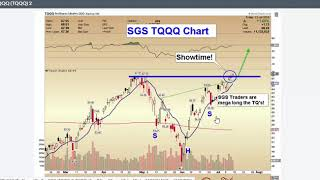 SGS Stock Market Trader Update July 12, 2019