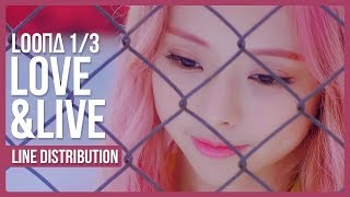 LOONA 1/3 - Love&Live Line Distribution (Color Coded) - Stafaband