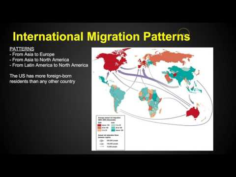 Chapter 3 Key Issue 1 - Migration - AP Human Geography