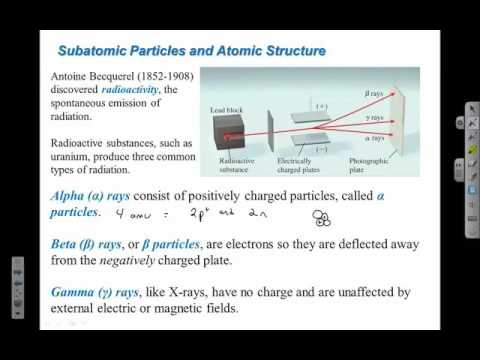 Atoms, subatomic particles, atomic structure