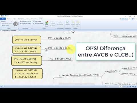 Diferença de AVCB e CLCB   |   PT e PTS