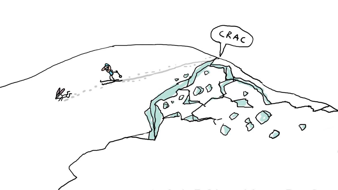 Comment Se Declenche Une Avalanche