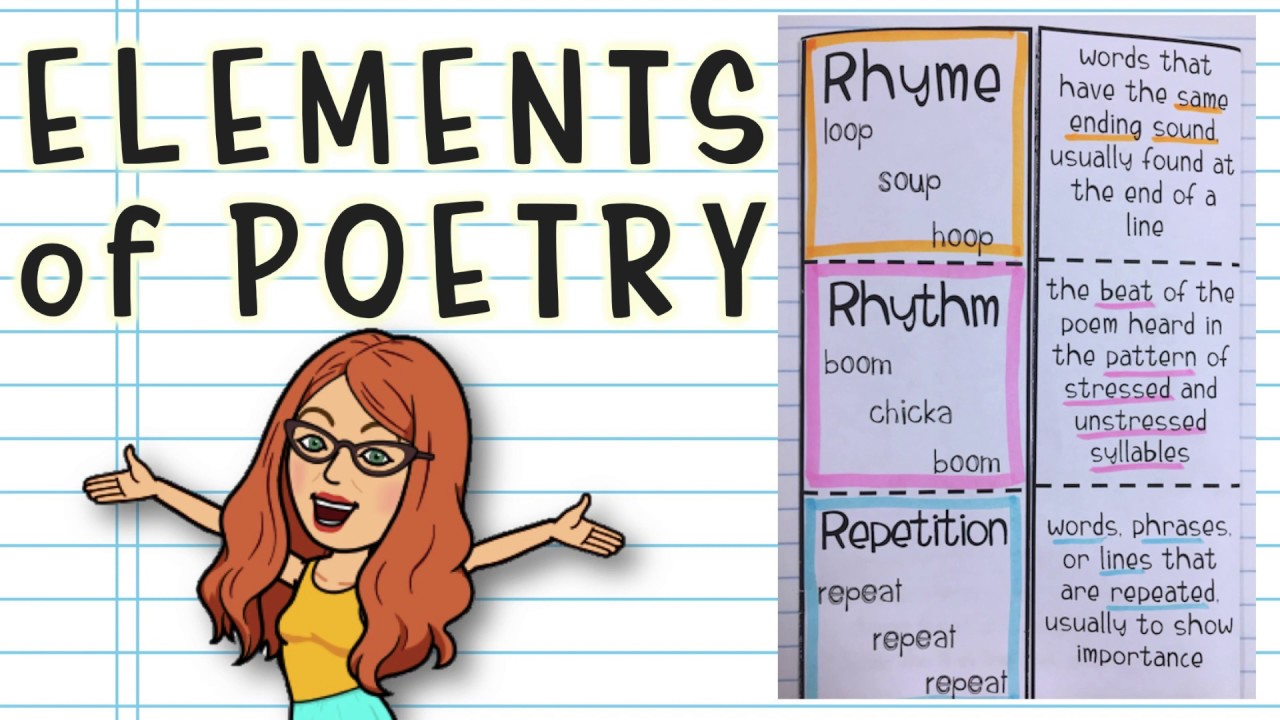 poetry for beginners  elements of poetry