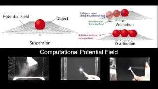 Pixie Dust Levitation Technology Short version(2014-)