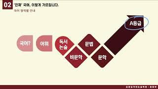 중2 여름방학 온라인 설명회 l 김종길국어논술학원