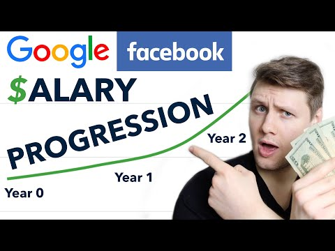 2-year Google Facebook Software Engineer Salary Progression (full Figures)