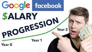 2-year Google Facebook Software Engineer Salary Progression (full figures) screenshot 5
